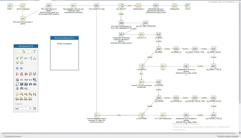 Битрикс структура базы данных amocrm opensource